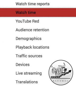 آنالیز یوتیوب